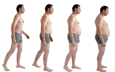 Sydney CBD Beauty low-testosterone-causes-weight-gain